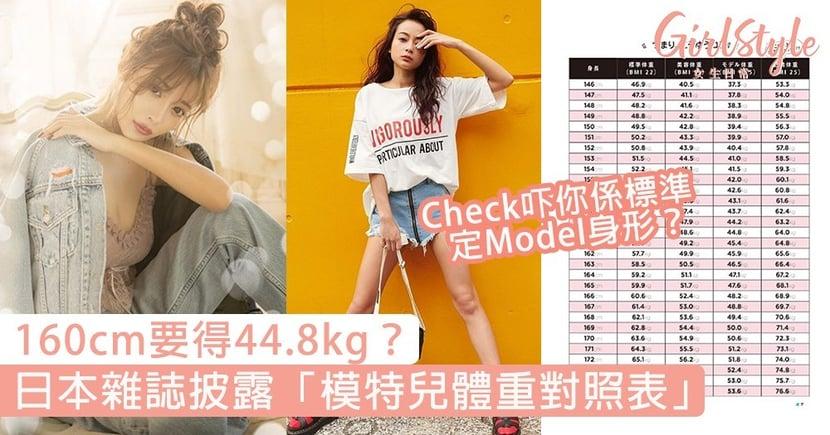 日本雜誌披露「模特兒體重對照表」!160cm要得44.8kg?即睇自己有冇Model身材