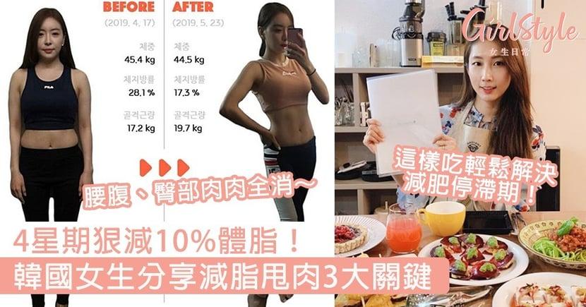4星期狠減10%體脂!韓國女生分享減脂甩肉3大關鍵,腰腹、臀部肉肉全消~