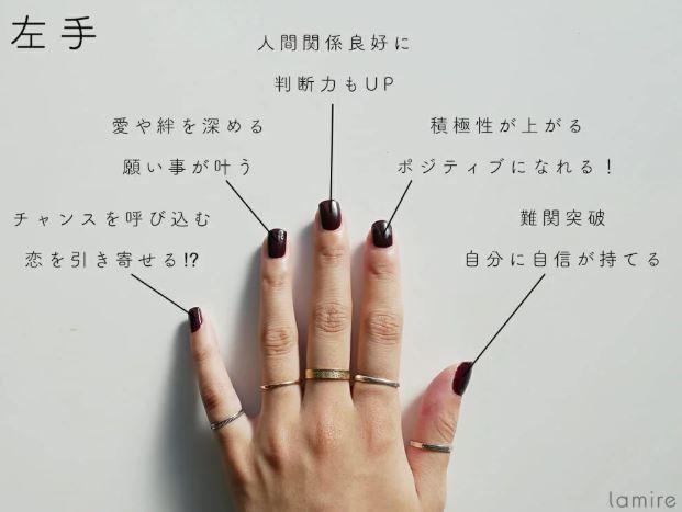 尾指:象徵「機會」的左手展指,如果你正想跳出comfort zone,對於現狀不滿或想要嘗試新鮮事物的女生就最適合。