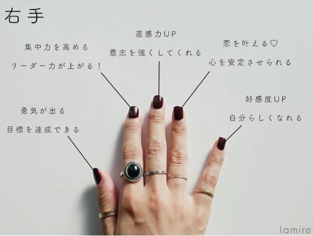 其實10隻手指就好像居家風水一樣,傢俱、床位擺放的位置都有著不同的準則,而戒指也會依據戴上不同的手指位置,而帶來不同的力量。