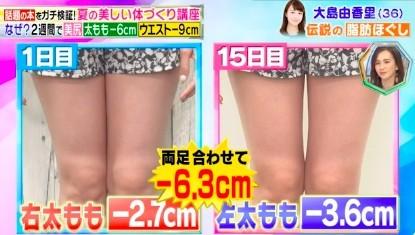 瘦大腿,瘦大腿運動,按摩消脂,橘色紋,去水腫
