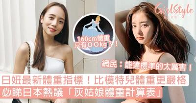 日本熱議「灰姑娘體重計算表」!160cm只能有○○kg?網民:能達標的太厲害!