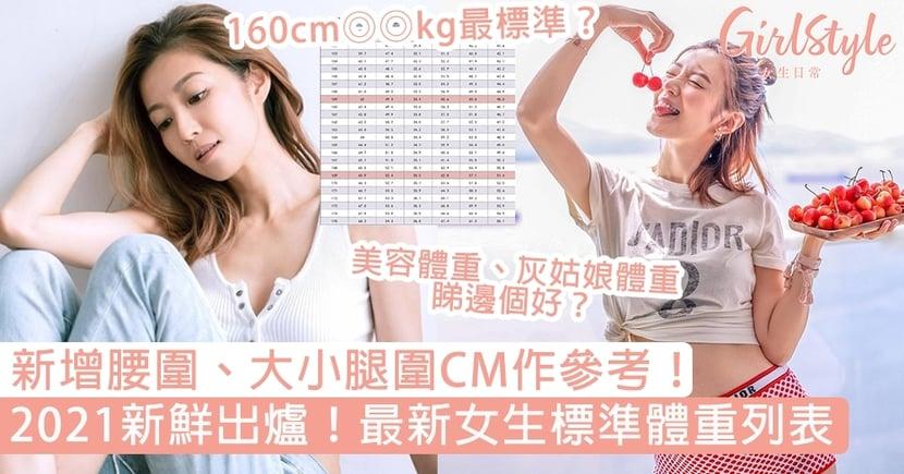 【2021女生標準體重列表】新增腰圍、大小腿圍CM,即睇自己身材標唔標準!
