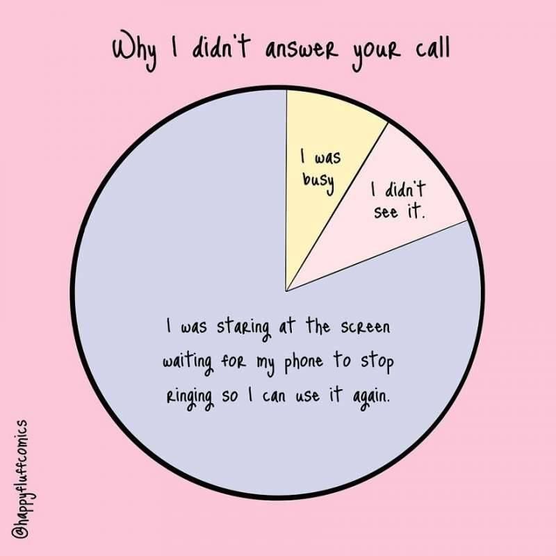 共鳴插畫假日時甚麼都不想做,只會一整天玩手機看影片,一看就是一整天~