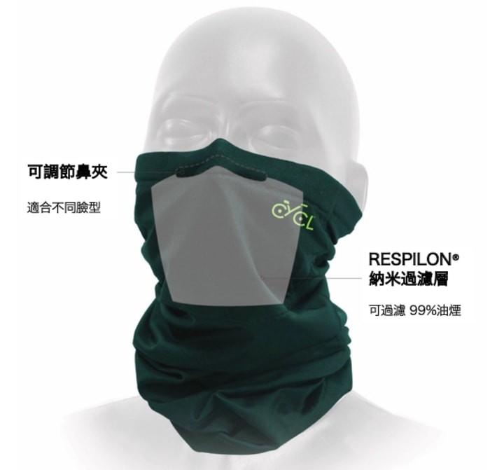 英國 圍巾式口罩 可調節鼻夾