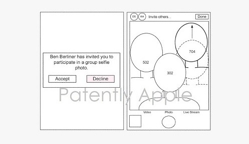 最近美國專利商標局就正式宣布蘋果公司最近一項名為「Synthetic Group Selfies」嘅專利。