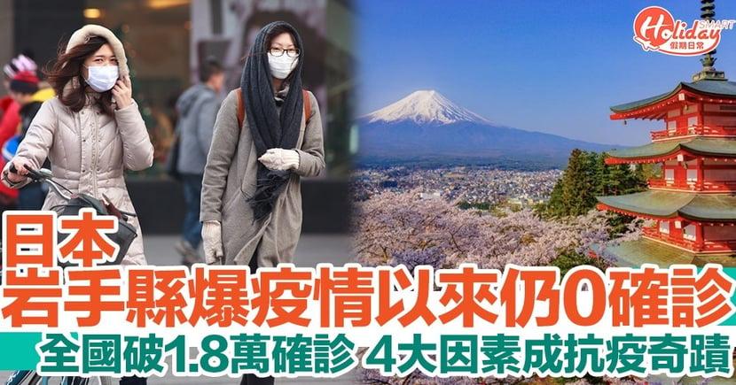 日本全國確診數破1.8萬!岩手縣疫情爆發以來仍維持零確診!