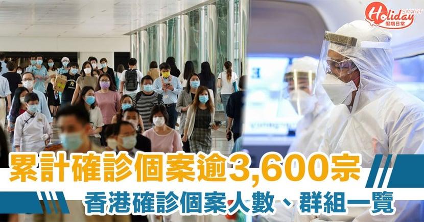 【新冠肺炎香港確診個案人數、群組一覽】連續3日錄得雙位數 累計個案逾3,600宗 每日更新