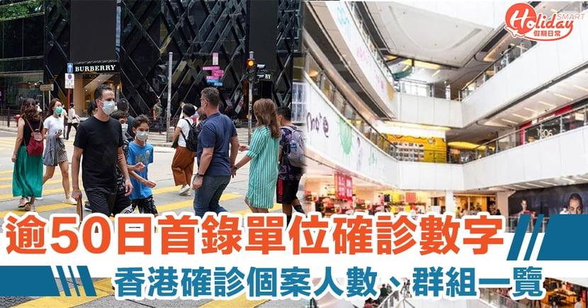 【新冠肺炎香港確診個案人數、群組一覽】死亡人數逾100人 累計個案逾5,000宗|每日更新