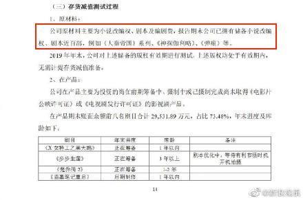 有內地網民發現娛樂公司慈文傳媒喺《關於對深圳證券交易所年報問詢函回復的公告》中披露東野圭吾原著小說《神探伽利略》將拍中國版。