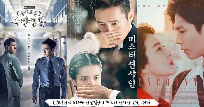 2018年韓劇平均收視率最高的TOP10為?《陽光先生》獲得第二名,第一名跌破大家眼鏡啊~